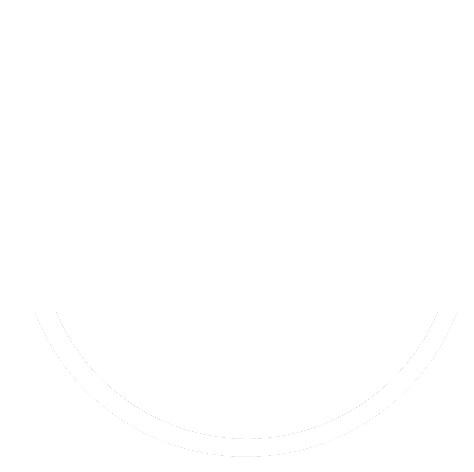 Highland Grand Dancers